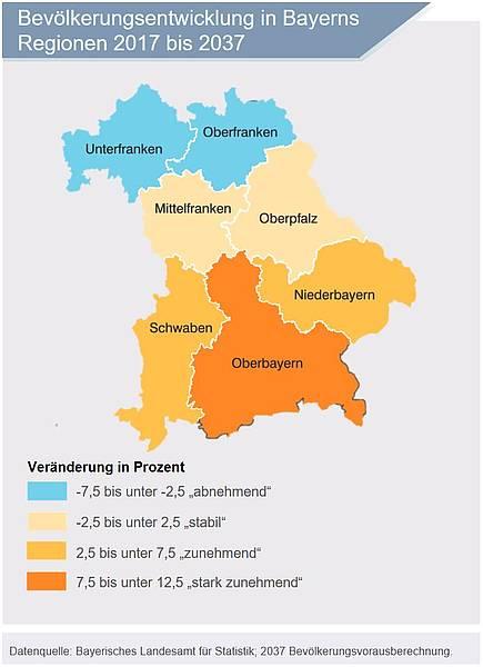 Karte Oberbayern Regionen.Entwicklung Der Einwohnerzahlen Demografie Leitfaden